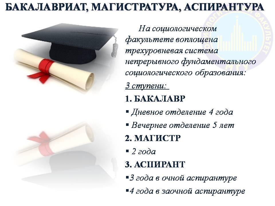 Бакалавриат магистратура докторантура